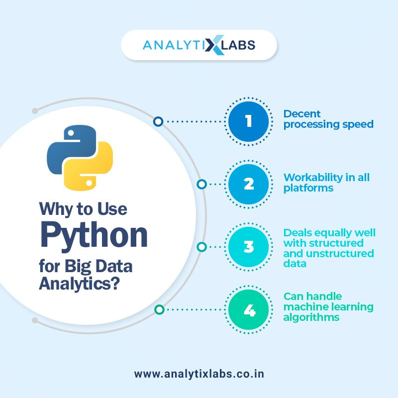 Why To Use Python For Big Data Analytics?