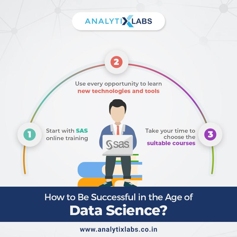 How to Be Successful in the Age of Data Science? - Blog - Analytics