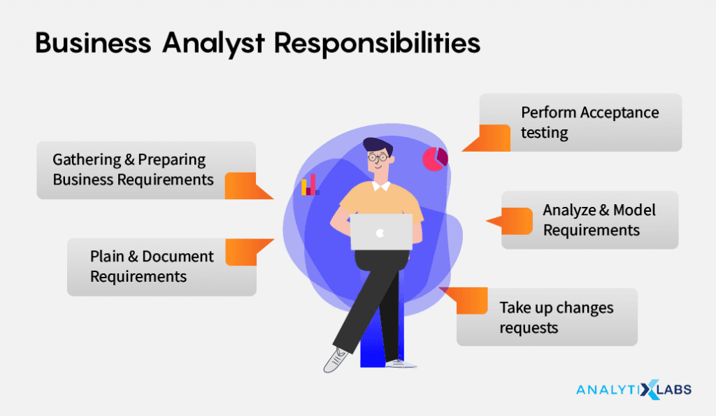 Business Analysts Responsibilities
