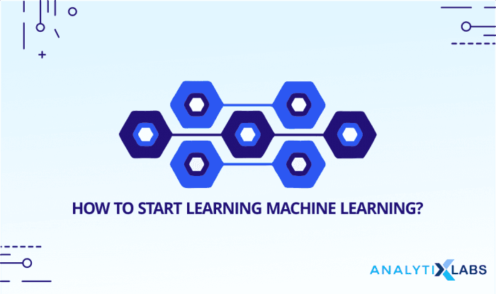 machine learning course- analytix labs