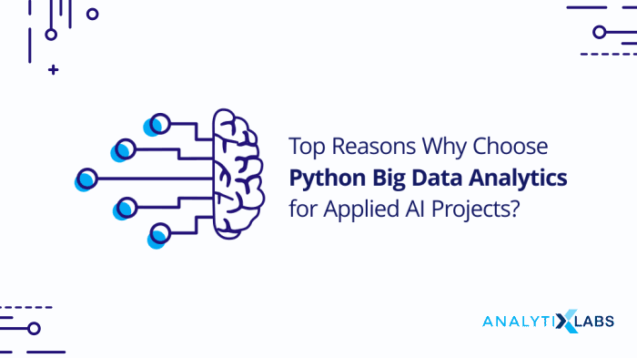 Python Big Data Analytics Applied Artificial Intelligence