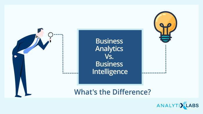 Business Analytics Business Intelligence